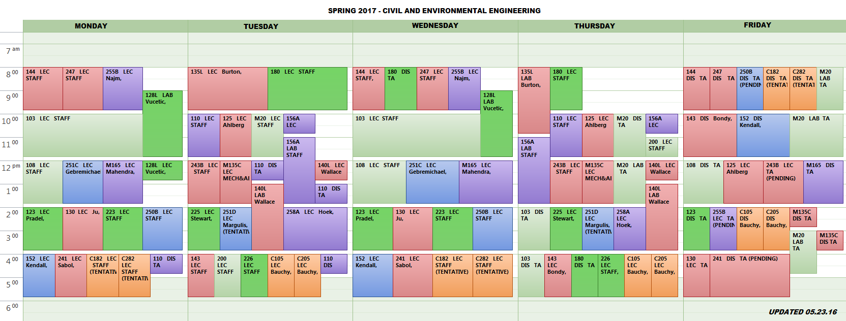 Ucla Calendar.Schedule Of Classes Ucla Examples And Forms